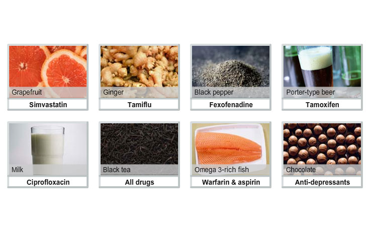 8 Foods and Drugs That Interact
