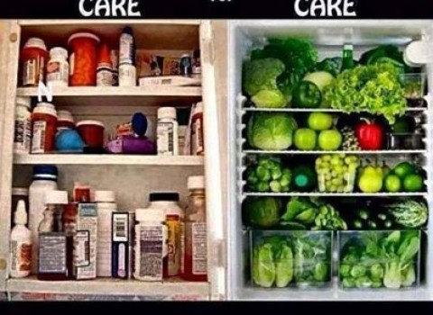 Sick Care vs Health Care