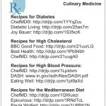 Rx Recipes for DM, Choles, BP. Medit Diet